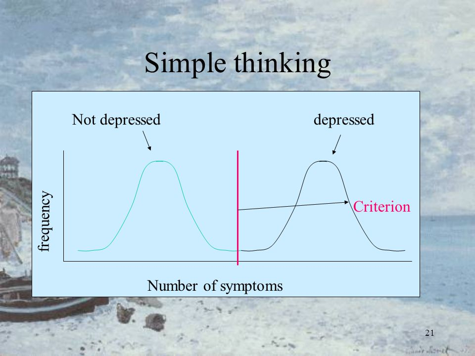 21 frequency Number of symptoms Not depressed depressed Simple thinking Criterion