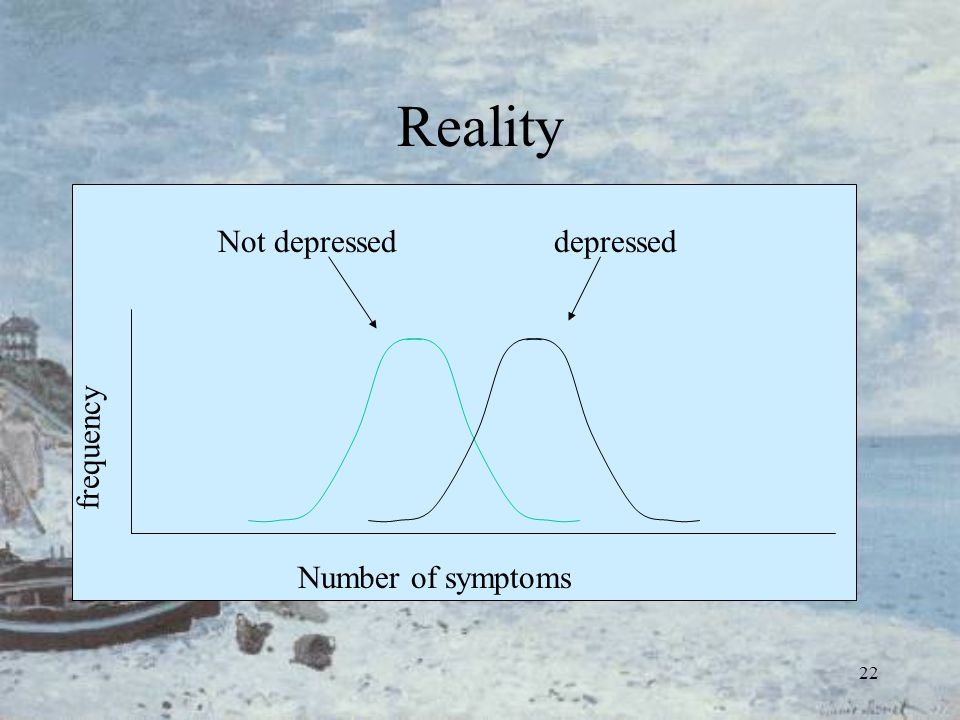 22 frequency Number of symptoms depressedNot depressed Reality
