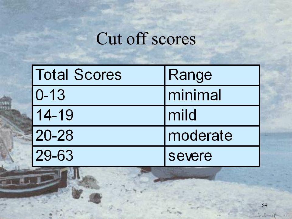 34 Cut off scores