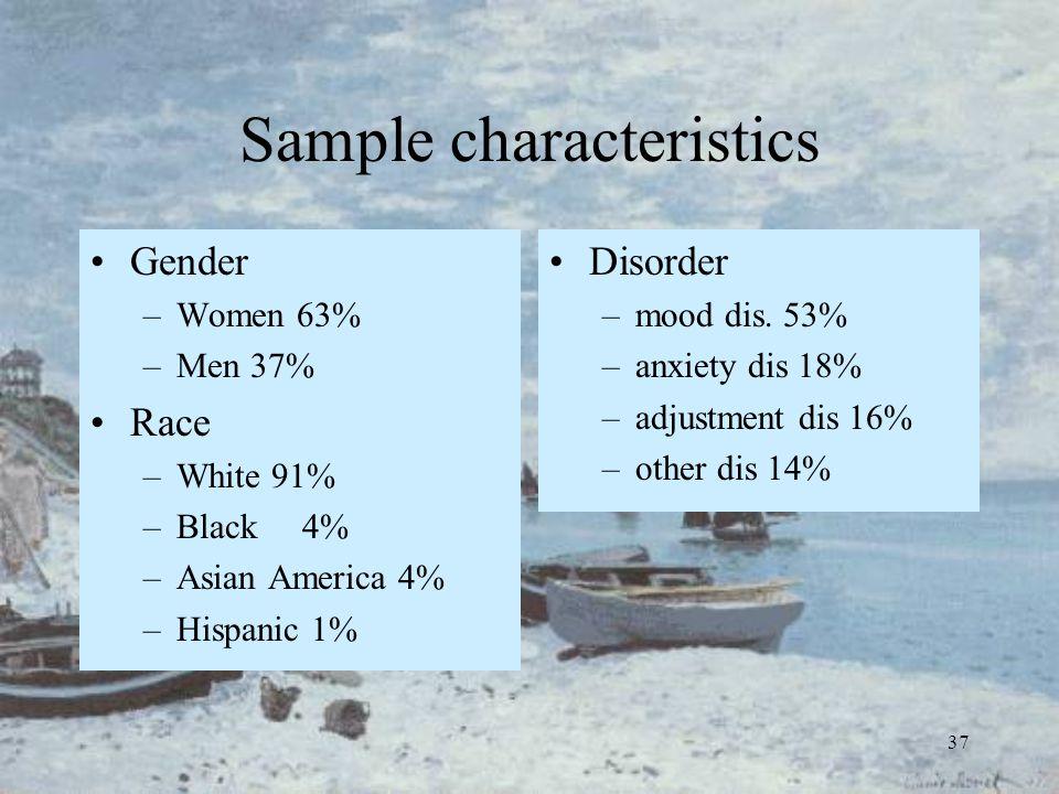 37 Sample characteristics Gender –Women 63% –Men 37% Race –White 91% –Black4% –Asian America 4% –Hispanic 1% Disorder –mood dis. 53% –anxiety dis 18%