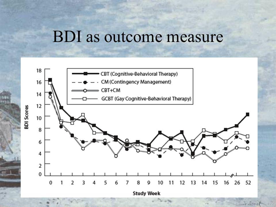 50 BDI as outcome measure