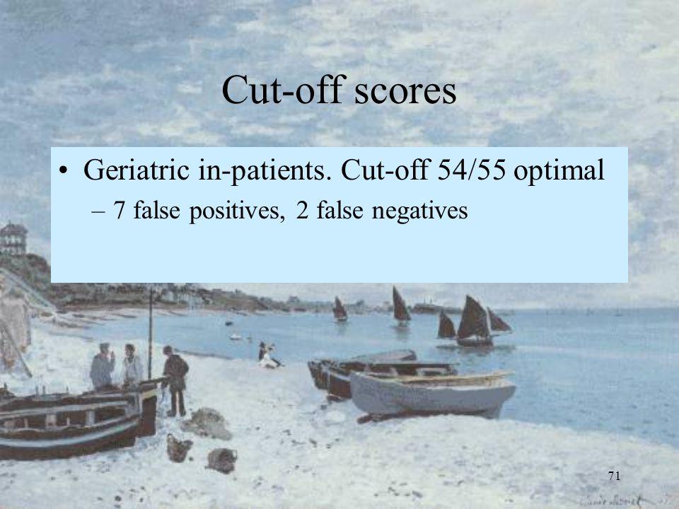 71 Cut-off scores Geriatric in-patients. Cut-off 54/55 optimal –7 false positives, 2 false negatives