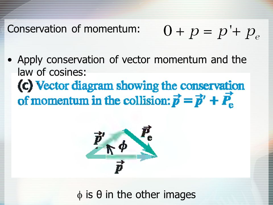 Conservation of momentum: Apply conservation of vector momentum and the law of cosines:  is θ in the other images