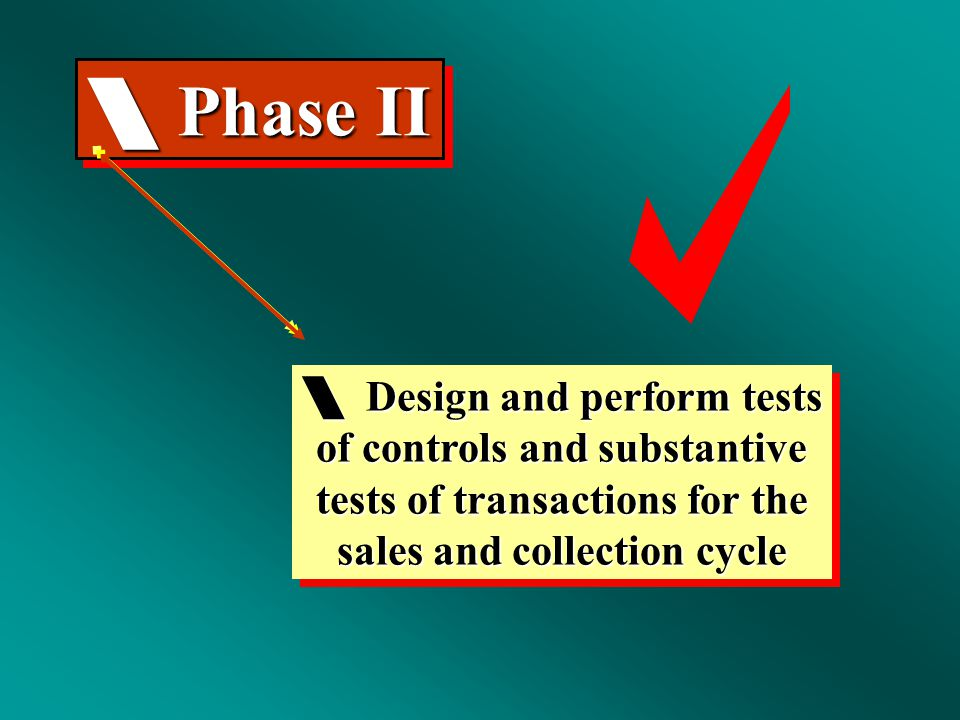  Phase III  Design and perform analytical procedures for accounts receivable balance  Design tests of details of accounts receivable balance to satisfy balance- related audit objectives  Design tests of details of accounts receivable balance to satisfy balance- related audit objectives Audit procedures Audit procedures Sample size Items to select Timing Audit procedures Audit procedures Sample size Items to select Timing