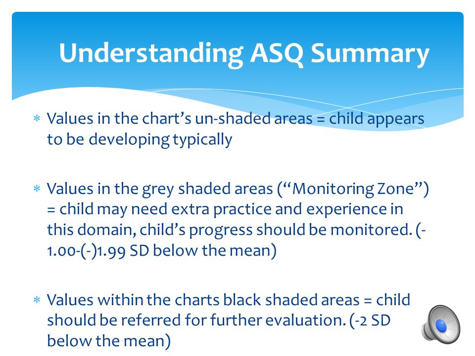 """Understanding ASQ Summary  Values in the chart's un-shaded areas = child appears to be developing typically  Values in the grey shaded areas (""""Monit"""