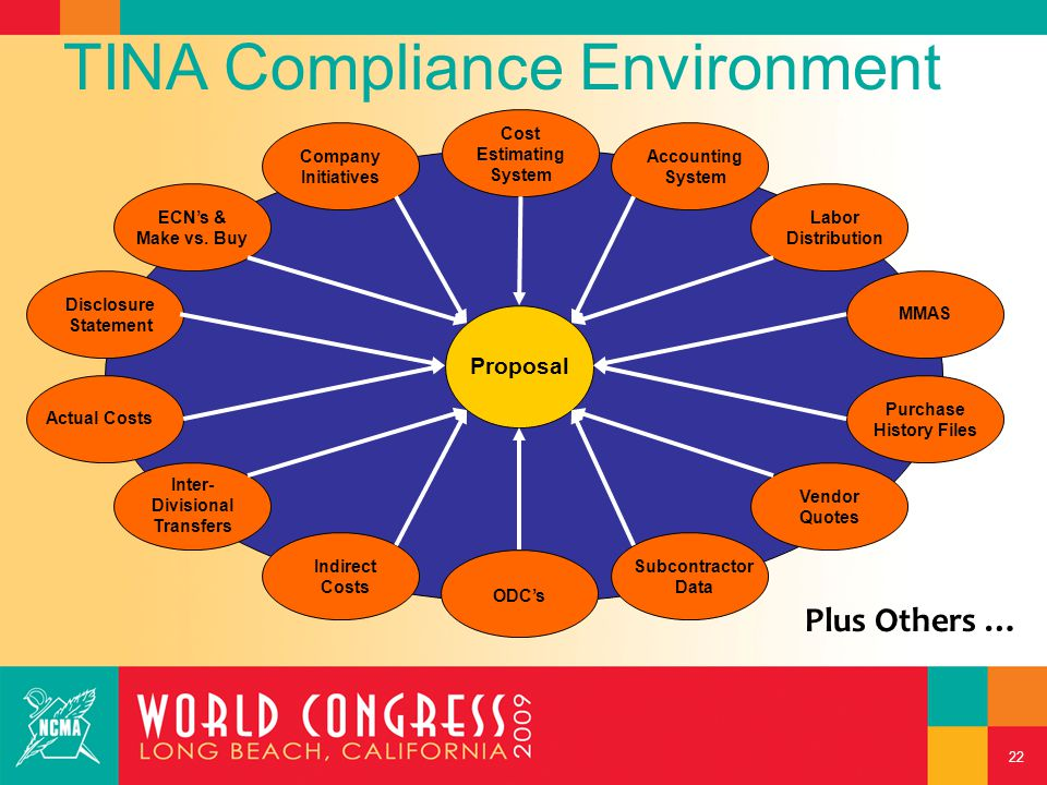 22 TINA Compliance Environment Proposal Actual Costs Cost Estimating System Purchase History Files Vendor Quotes MMAS Accounting System Labor Distribution Disclosure Statement ECN's & Make vs.