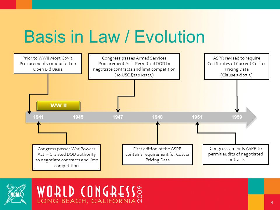 4 Basis in Law / Evolution 194719411945 Prior to WWII Most Gov't.