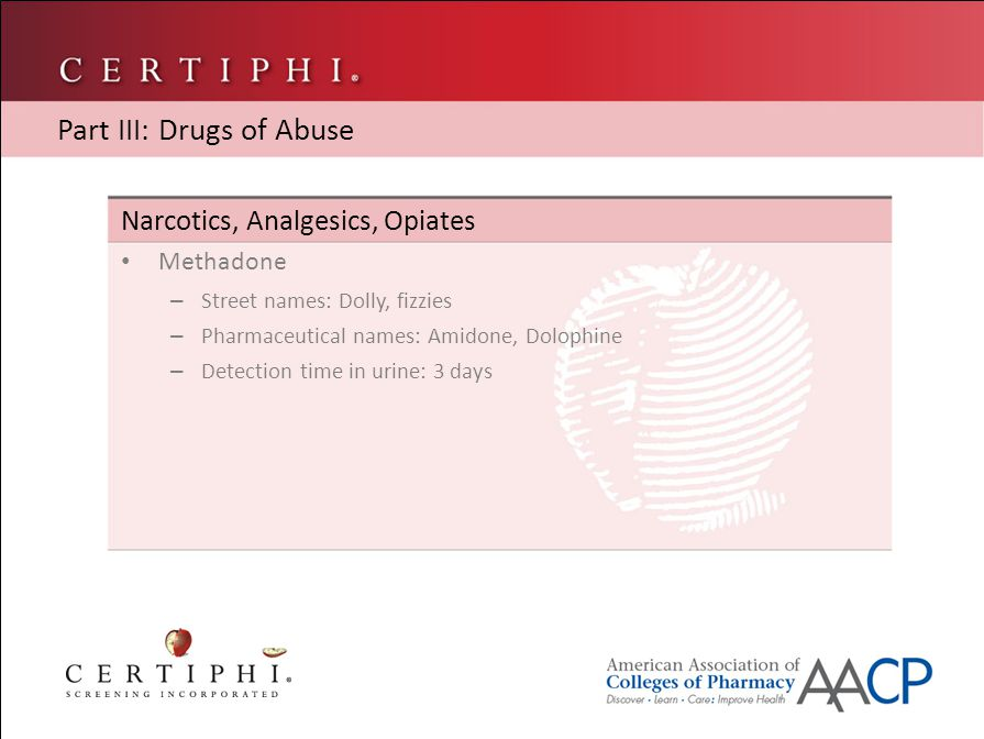 Narcotics, Analgesics, Opiates Methadone – Street names: Dolly, fizzies – Pharmaceutical names: Amidone, Dolophine – Detection time in urine: 3 days Part III: Drugs of Abuse