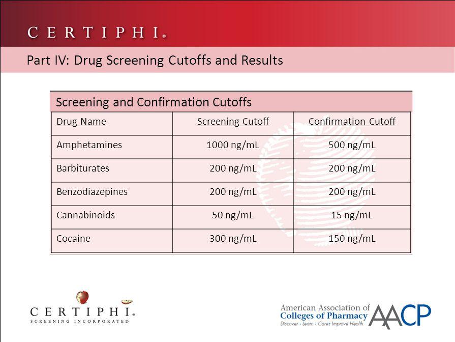 Screening and Confirmation Cutoffs Drug NameScreening CutoffConfirmation Cutoff Amphetamines1000 ng/mL500 ng/mL Barbiturates200 ng/mL Benzodiazepines200 ng/mL Cannabinoids50 ng/mL15 ng/mL Cocaine300 ng/mL150 ng/mL Part IV: Drug Screening Cutoffs and Results