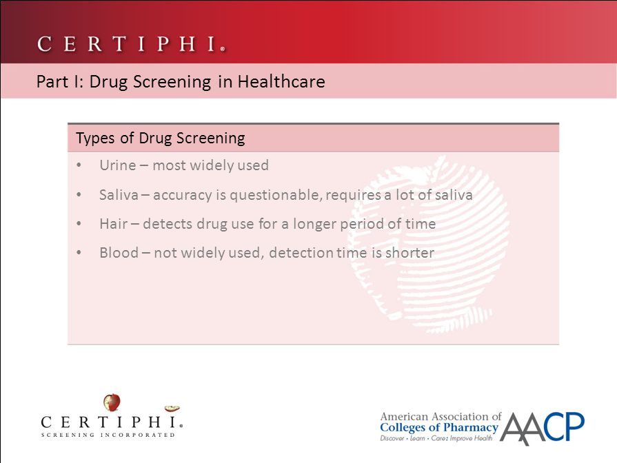 Part II: Drug Screening Panels
