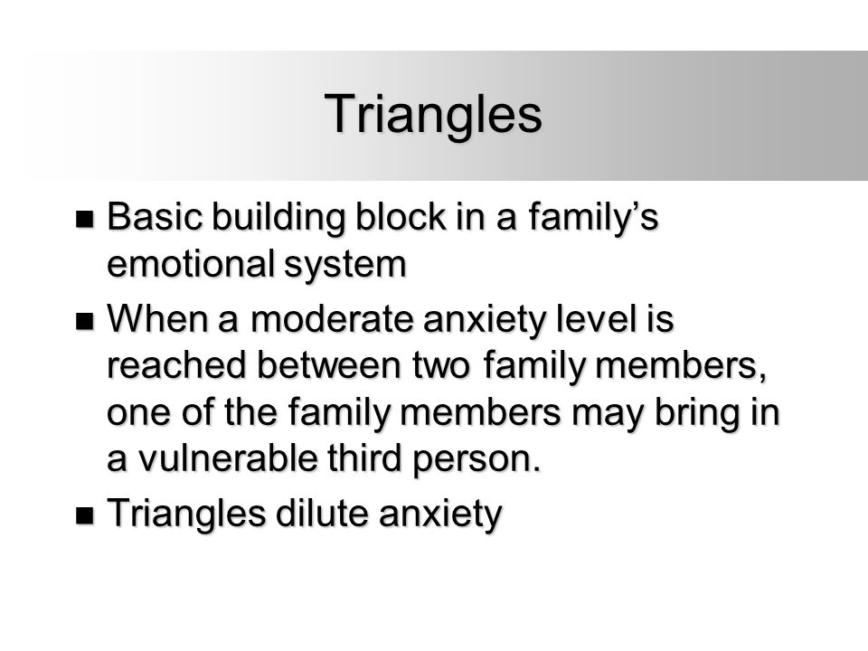 Nuclear Family Emotional System Four relationship patterns that foster problem development.