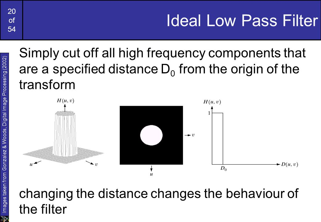 20 of 54 Ideal Low Pass Filter Simply cut off all high frequency components that are a specified distance D 0 from the origin of the transform changin