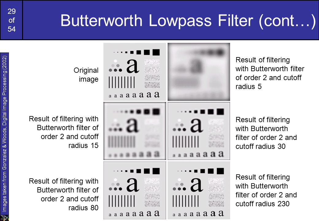 29 of 54 Butterworth Lowpass Filter (cont…) Images taken from Gonzalez & Woods, Digital Image Processing (2002) Original image Result of filtering wit