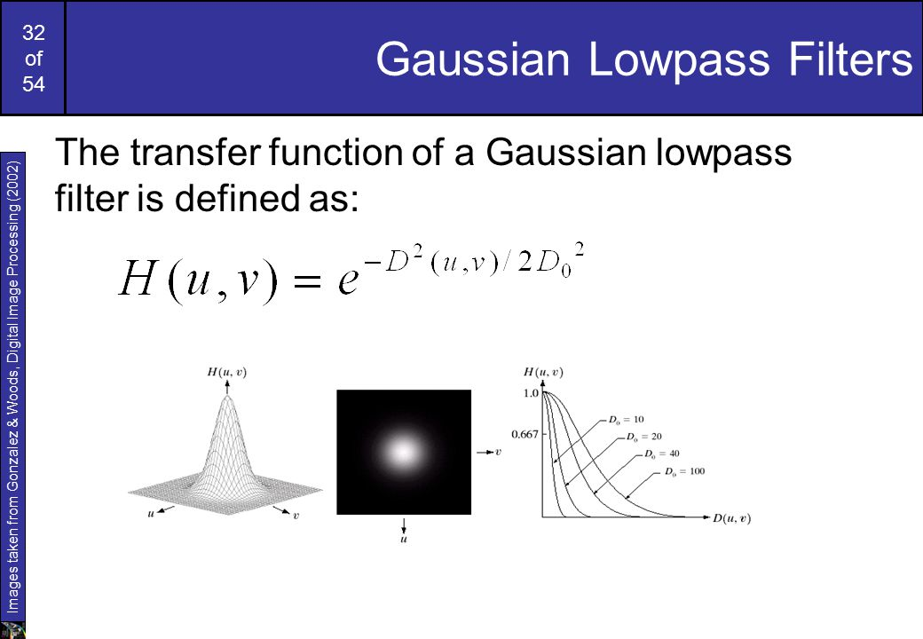 32 of 54 Gaussian Lowpass Filters The transfer function of a Gaussian lowpass filter is defined as: Images taken from Gonzalez & Woods, Digital Image