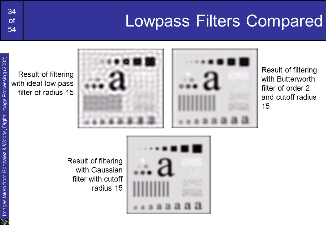 34 of 54 Lowpass Filters Compared Result of filtering with ideal low pass filter of radius 15 Result of filtering with Butterworth filter of order 2 and cutoff radius 15 Result of filtering with Gaussian filter with cutoff radius 15 Images taken from Gonzalez & Woods, Digital Image Processing (2002)