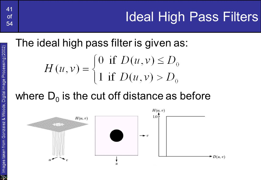41 of 54 Ideal High Pass Filters The ideal high pass filter is given as: where D 0 is the cut off distance as before Images taken from Gonzalez & Wood