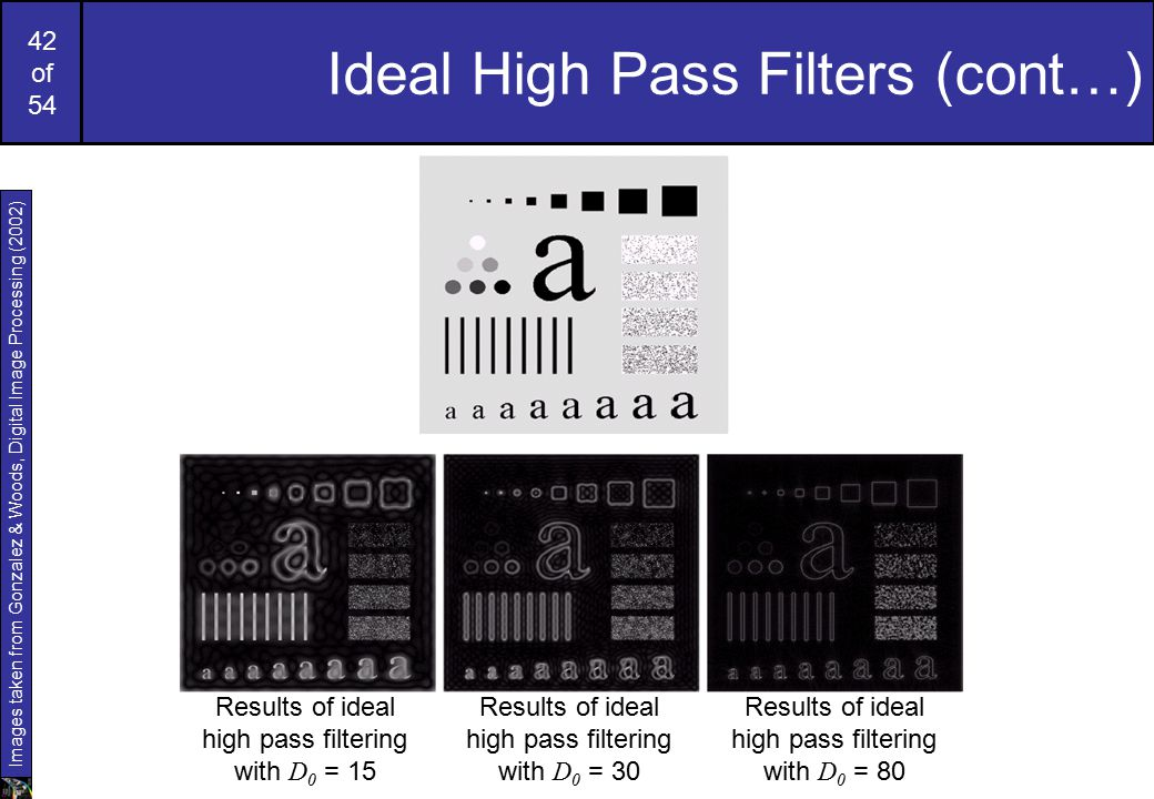 42 of 54 Ideal High Pass Filters (cont…) Results of ideal high pass filtering with D 0 = 15 Results of ideal high pass filtering with D 0 = 30 Results of ideal high pass filtering with D 0 = 80 Images taken from Gonzalez & Woods, Digital Image Processing (2002)