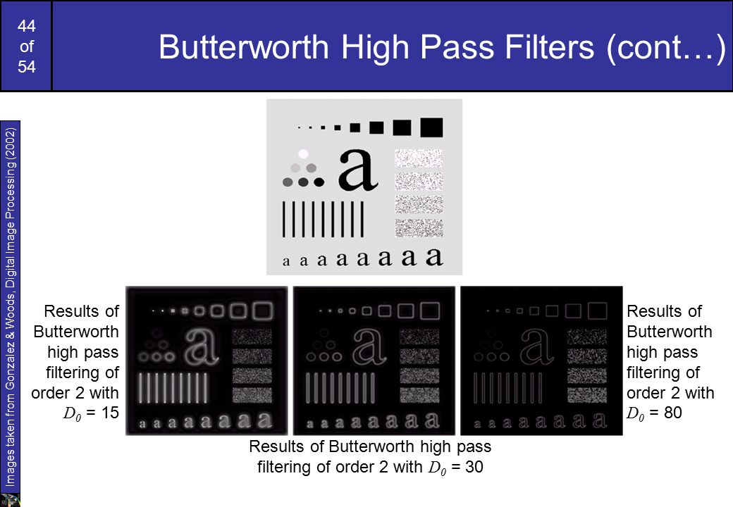 44 of 54 Butterworth High Pass Filters (cont…) Results of Butterworth high pass filtering of order 2 with D 0 = 15 Results of Butterworth high pass filtering of order 2 with D 0 = 80 Results of Butterworth high pass filtering of order 2 with D 0 = 30 Images taken from Gonzalez & Woods, Digital Image Processing (2002)