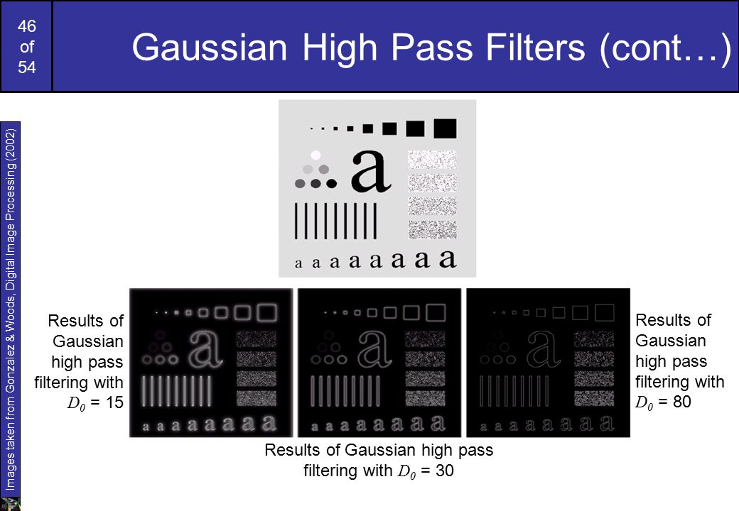 46 of 54 Gaussian High Pass Filters (cont…) Results of Gaussian high pass filtering with D 0 = 15 Results of Gaussian high pass filtering with D 0 = 80 Results of Gaussian high pass filtering with D 0 = 30 Images taken from Gonzalez & Woods, Digital Image Processing (2002)