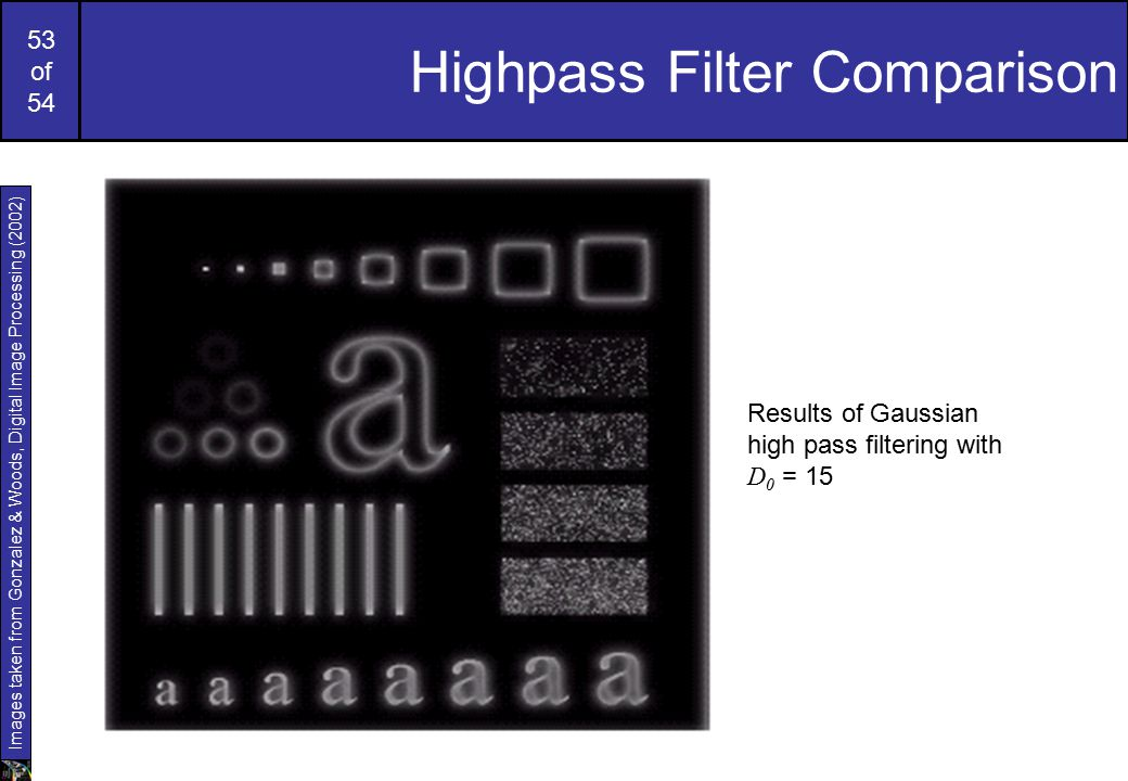 53 of 54 Highpass Filter Comparison Results of Gaussian high pass filtering with D 0 = 15 Images taken from Gonzalez & Woods, Digital Image Processing (2002)