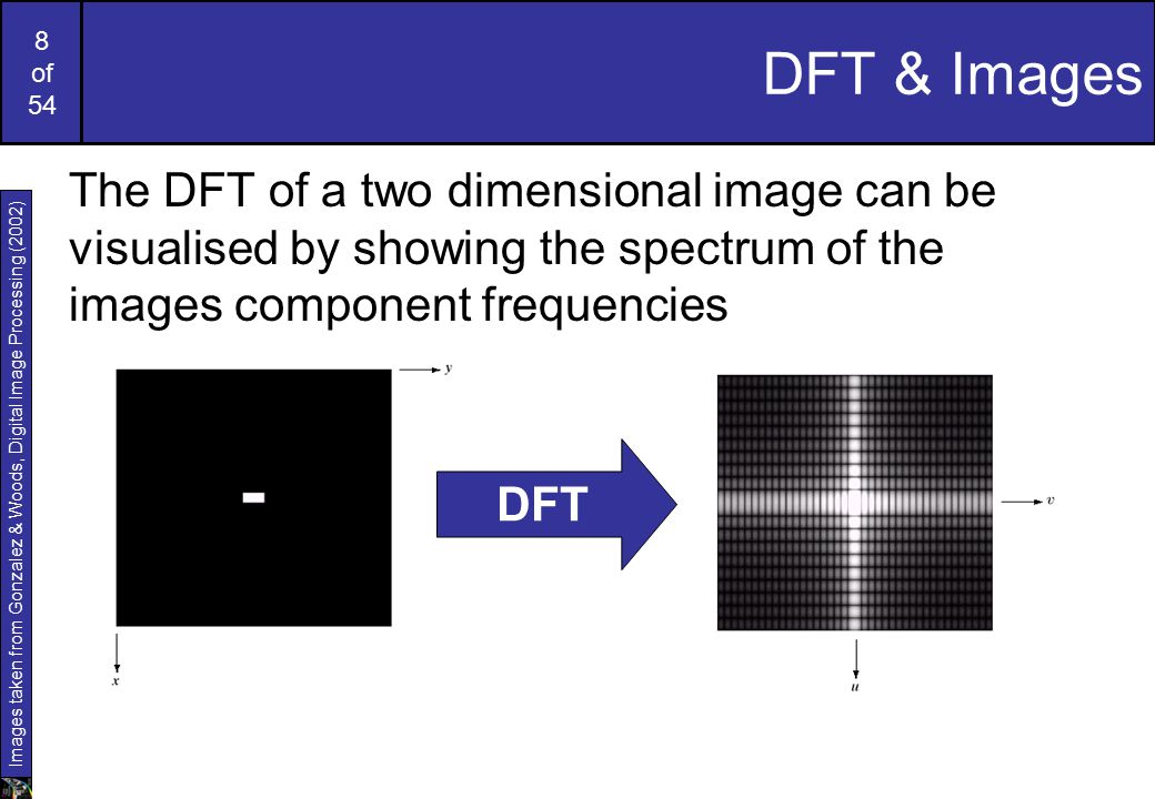 8 of 54 DFT & Images The DFT of a two dimensional image can be visualised by showing the spectrum of the images component frequencies Images taken from Gonzalez & Woods, Digital Image Processing (2002) DFT
