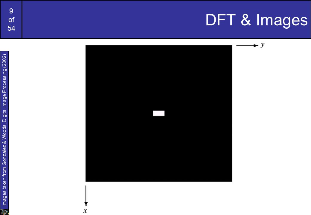 9 of 54 DFT & Images Images taken from Gonzalez & Woods, Digital Image Processing (2002)
