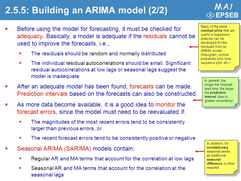 2.5.5: Building an ARIMA model (2/2)  Before using the model for forecasting, it must be checked for adequacy.