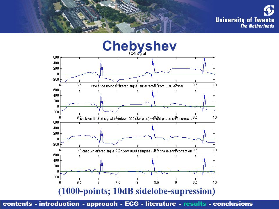 Chebyshev (1000-points; 10dB sidelobe-supression) contents - introduction - approach - ECG - literature - results - conclusions