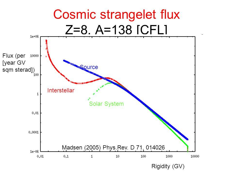 Cosmic strangelet flux Z=8, A=138 [CFL] Rigidity (GV) Flux (per [year GV sqm sterad]) Source Interstellar Solar System Madsen (2005) Phys.Rev. D 71, 0