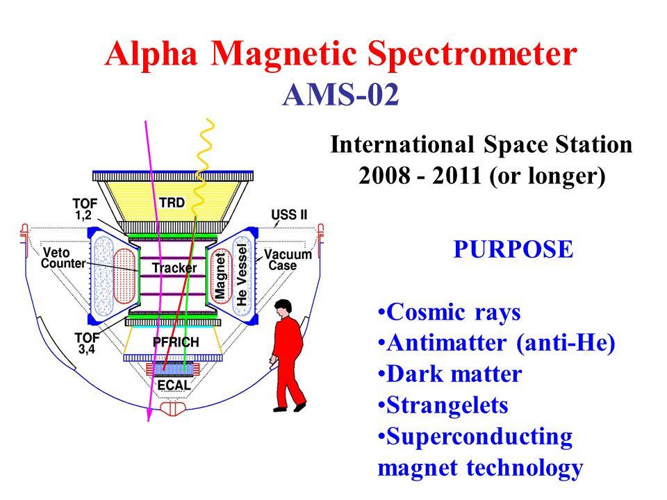 Alpha Magnetic Spectrometer AMS-02 PURPOSE Cosmic rays Antimatter (anti-He) Dark matter Strangelets Superconducting magnet technology International Sp