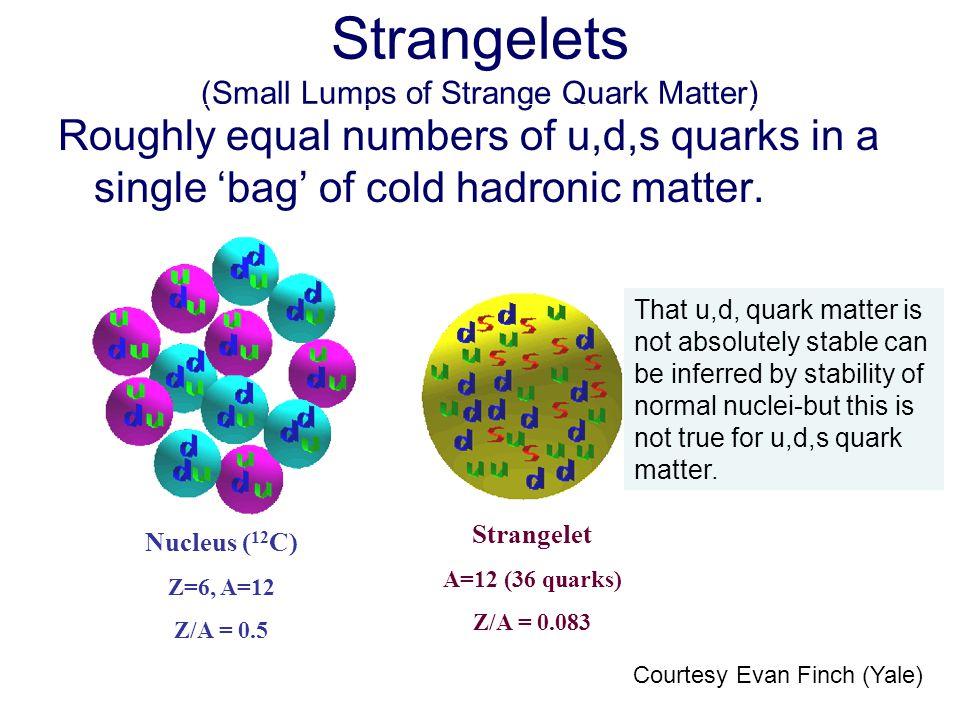 Alpha Magnetic Spectrometer AMS-02 PURPOSE Cosmic rays Antimatter (anti-He) Dark matter Strangelets Superconducting magnet technology International Space Station 2008 - 2011 (or longer)