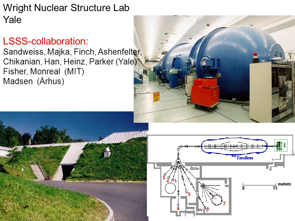 Wright Nuclear Structure Lab Yale LSSS-collaboration: Sandweiss, Majka, Finch, Ashenfelter, Chikanian, Han, Heinz, Parker (Yale) Fisher, Monreal (MIT)