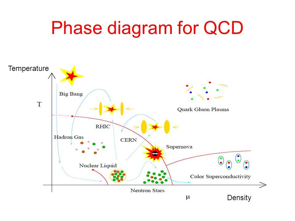 Quark nuggets as dark matter.