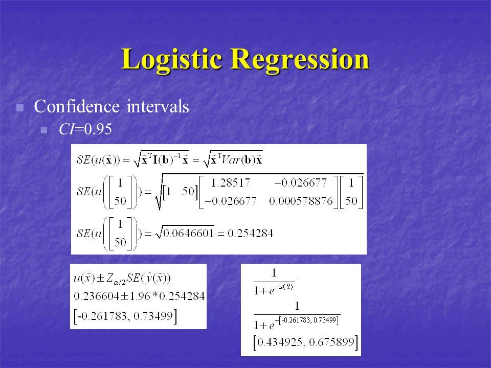 Logistic Regression Confidence intervals CI=0.95
