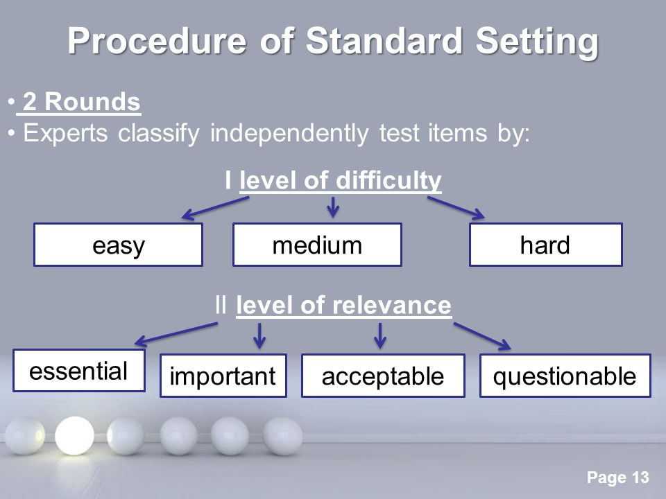 Powerpoint Templates Page 13 Procedure of Standard Setting 2 Rounds Experts classify independently test items by: I level of difficulty II level of re