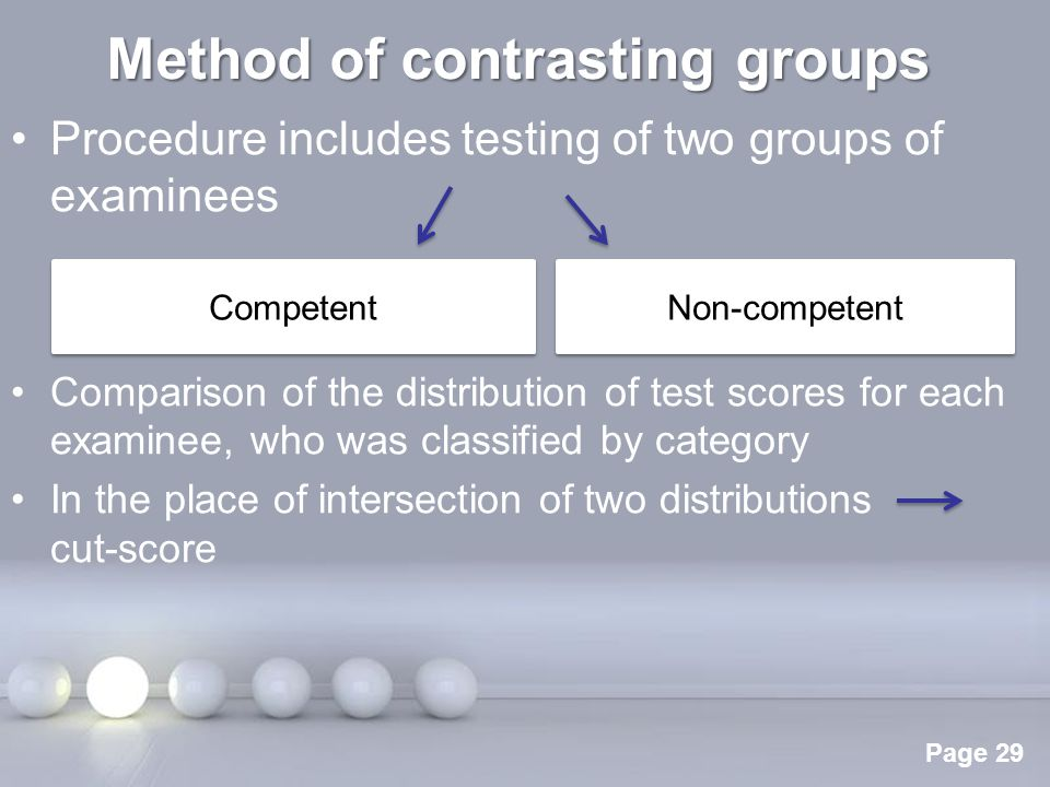 Powerpoint Templates Page 29 Method of contrasting groups Procedure includes testing of two groups of examinees Comparison of the distribution of test
