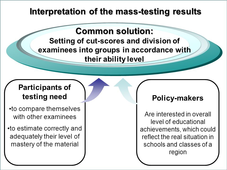 Powerpoint Templates Page 4 Participants of testing need to compare themselves with other examinees to estimate correctly and adequately their level o