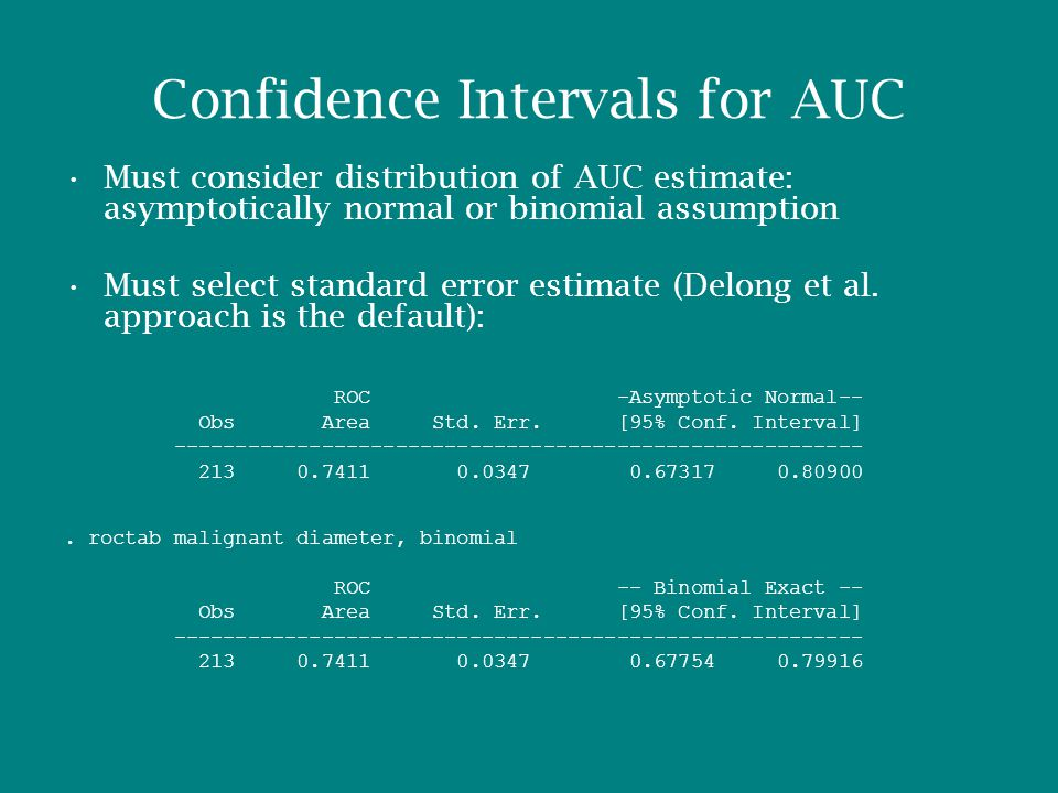 Confidence Intervals for AUC Must consider distribution of AUC estimate: asymptotically normal or binomial assumption Must select standard error estimate (Delong et al.