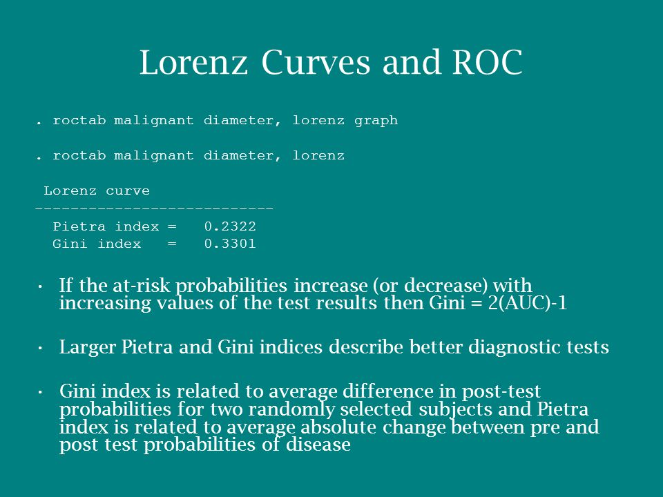 Lorenz Curves and ROC. roctab malignant diameter, lorenz graph.