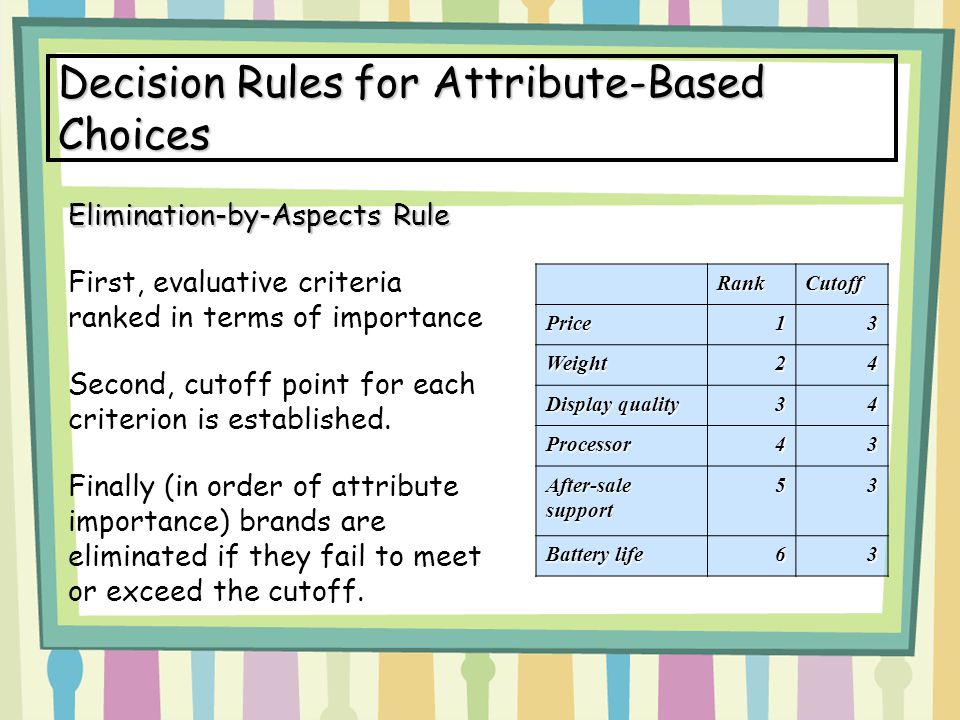 Decision Rules for Attribute-Based Choices Elimination-by-Aspects Rule First, evaluative criteria ranked in terms of importance Second, cutoff point for each criterion is established.