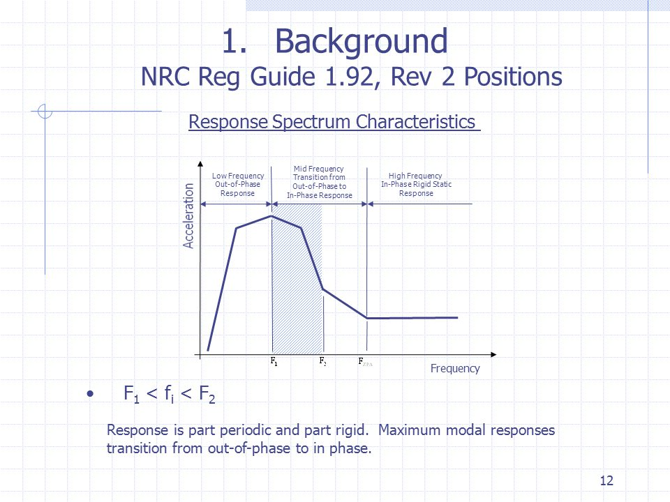 F 1 < f i < F 2 Response is part periodic and part rigid. Maximum modal responses transition from out-of-phase to in phase. 1.Background NRC Reg Guide