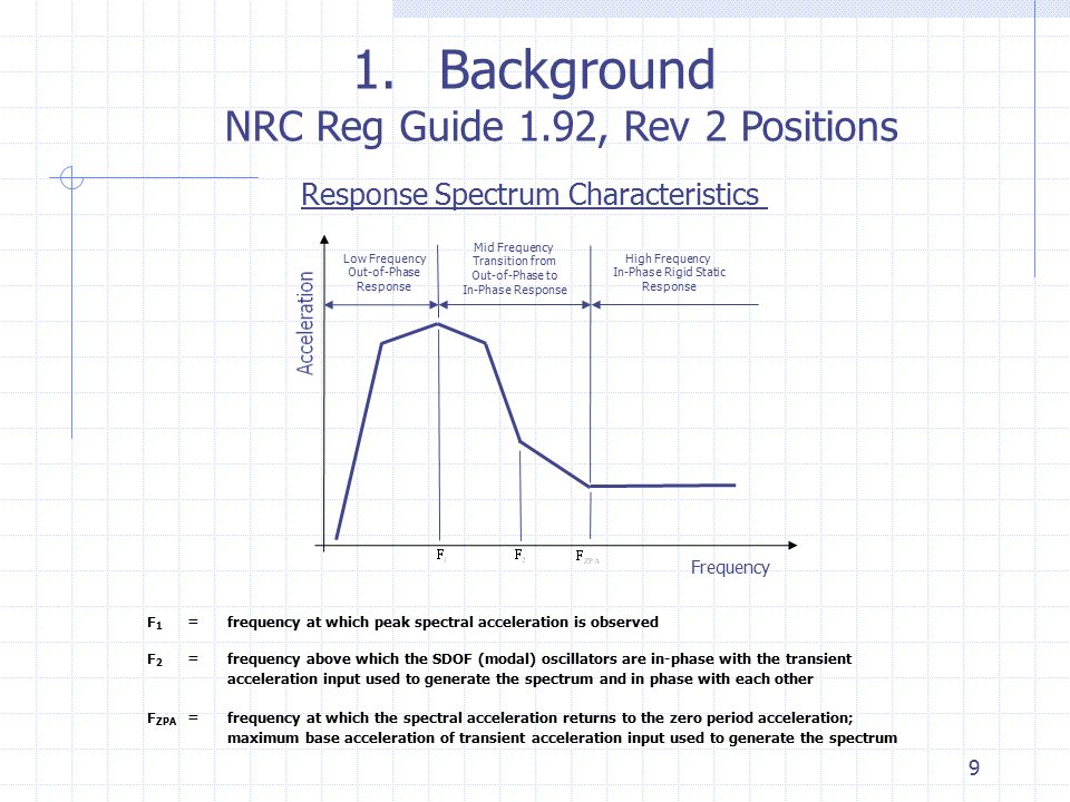 9 1.Background NRC Reg Guide 1.92, Rev 2 Positions Response Spectrum Characteristics Frequency Low Frequency Out-of-Phase Response Mid Frequency Trans