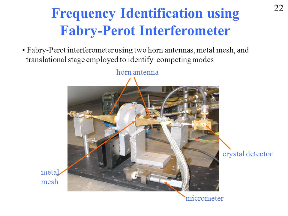 Frequency Identification using Fabry-Perot Interferometer Fabry-Perot interferometer using two horn antennas, metal mesh, and translational stage employed to identify competing modes crystal detector horn antenna micrometer metal mesh 22