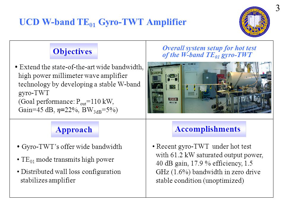 UCD W-band TE 01 Gyro-TWT Amplifier Overall system setup for hot test of the W-band TE 01 gyro-TWT Extend the state-of-the-art wide bandwidth, high power millimeter wave amplifier technology by developing a stable W-band gyro-TWT (Goal performance: P out =110 kW, Gain=45 dB,  22%, BW 3dB =5%) Gyro-TWT's offer wide bandwidth TE 01 mode transmits high power Distributed wall loss configuration stabilizes amplifier Objectives Approach Accomplishments Recent gyro-TWT under hot test with 61.2 kW saturated output power, 40 dB gain, 17.9 % efficiency, 1.5 GHz (1.6%) bandwidth in zero drive stable condition (unoptimized) 3