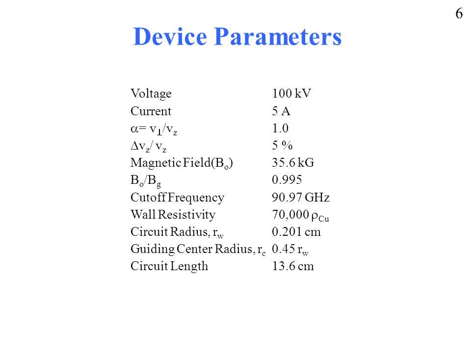 Device Parameters Voltage100 kV Current5 A  = v  /v z 1.0  v z / v z 5 % Magnetic Field(B o )35.6 kG B o /B g 0.995 Cutoff Frequency90.97 GHz Wall Resistivity70,000  Cu Circuit Radius, r w 0.201 cm Guiding Center Radius, r c 0.45 r w Circuit Length13.6 cm 6