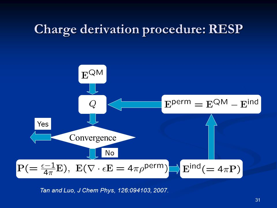 31 Charge derivation procedure: RESP Convergence No Yes Tan and Luo, J Chem Phys, 126:094103, 2007.