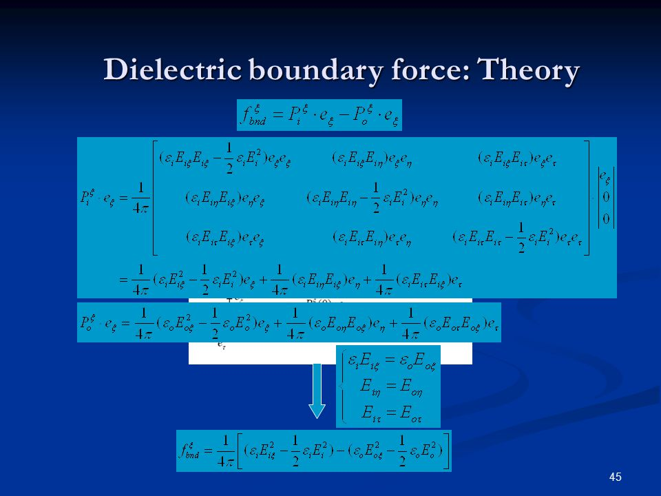 45 Dielectric boundary force: Theory