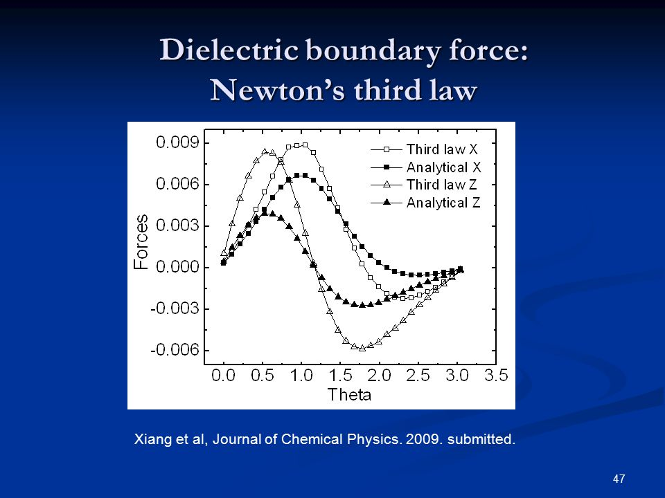 47 Dielectric boundary force: Newton's third law Xiang et al, Journal of Chemical Physics. 2009. submitted.