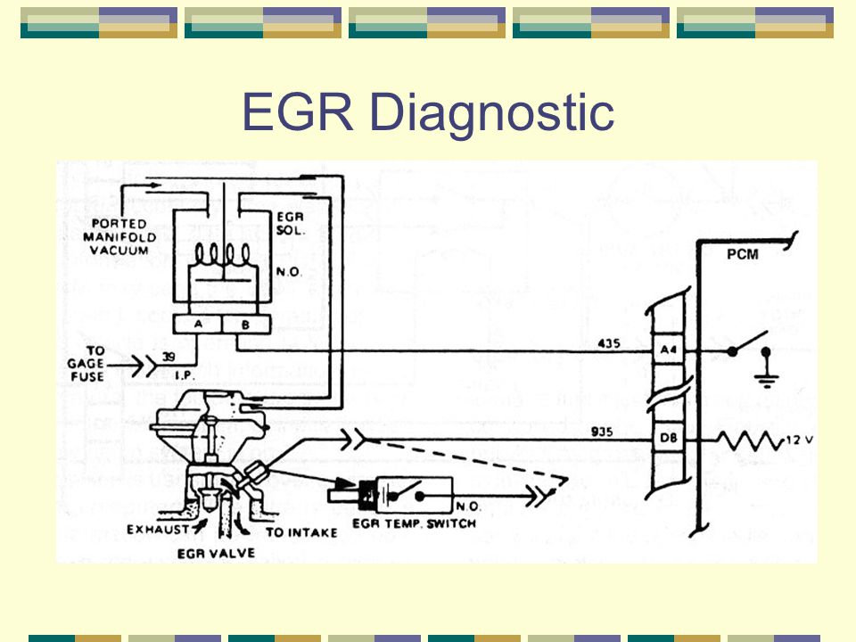 EGR Diagnostic