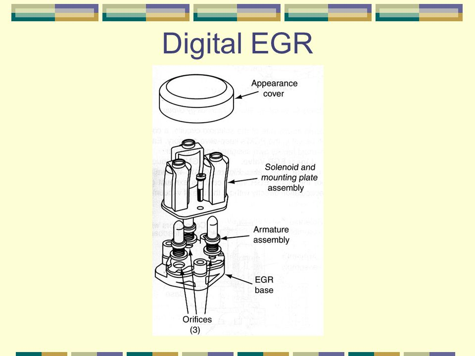 Digital EGR